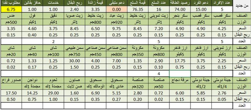 حساب السلع التموينية - Excel 29-Aug-14 55855 PM