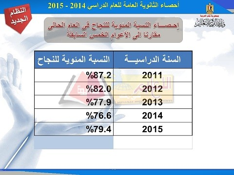 stat_page_04