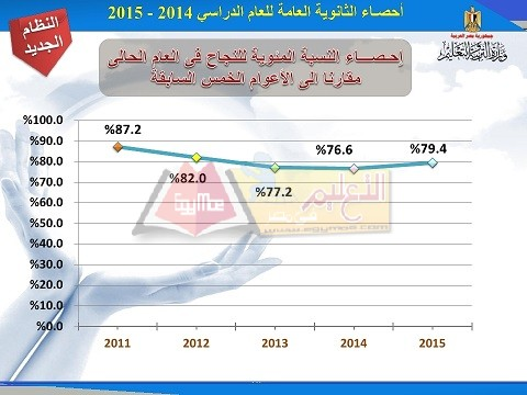 stat_page_05