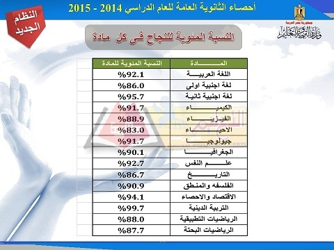 stat_page_06