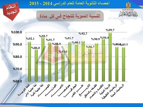 stat_page_07