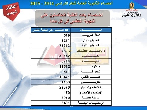 stat_page_10