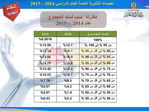 stat_page_12